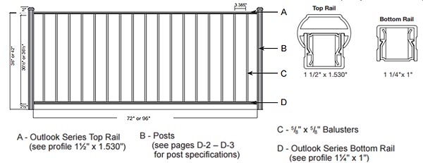 outlook level dimensions